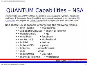 """Διαφάνεια με λεπτομέρειες για τις """"περιοχές"""" που είναι διαθέσιμες στην NSA μέσω των προγραμμάτων QUANTUM. (Der Spiegel)"""