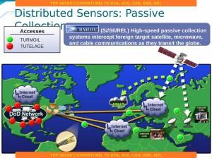 Διαφάνεια από παρουσίαση με λεπτομέρειες για την υποδομή TURMOIL. (Der Spiegel)